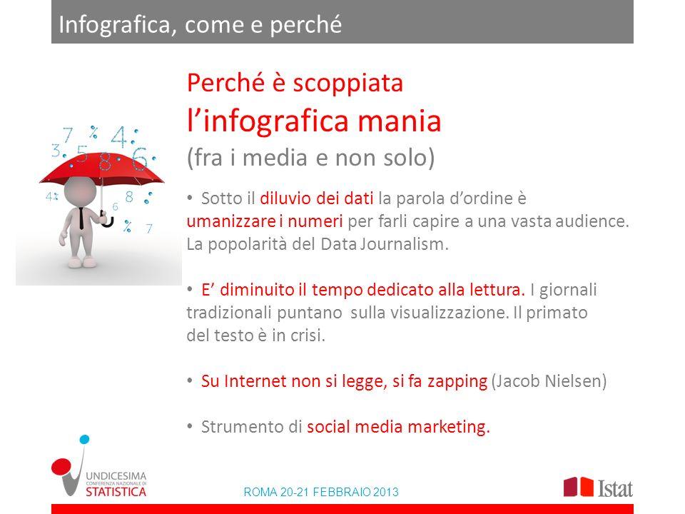 ROMA 20-21 FEBBRAIO 2013 Infografica, come e perché Perché è scoppiata linfografica mania (fra i media e non solo) Sotto il diluvio dei dati la parola