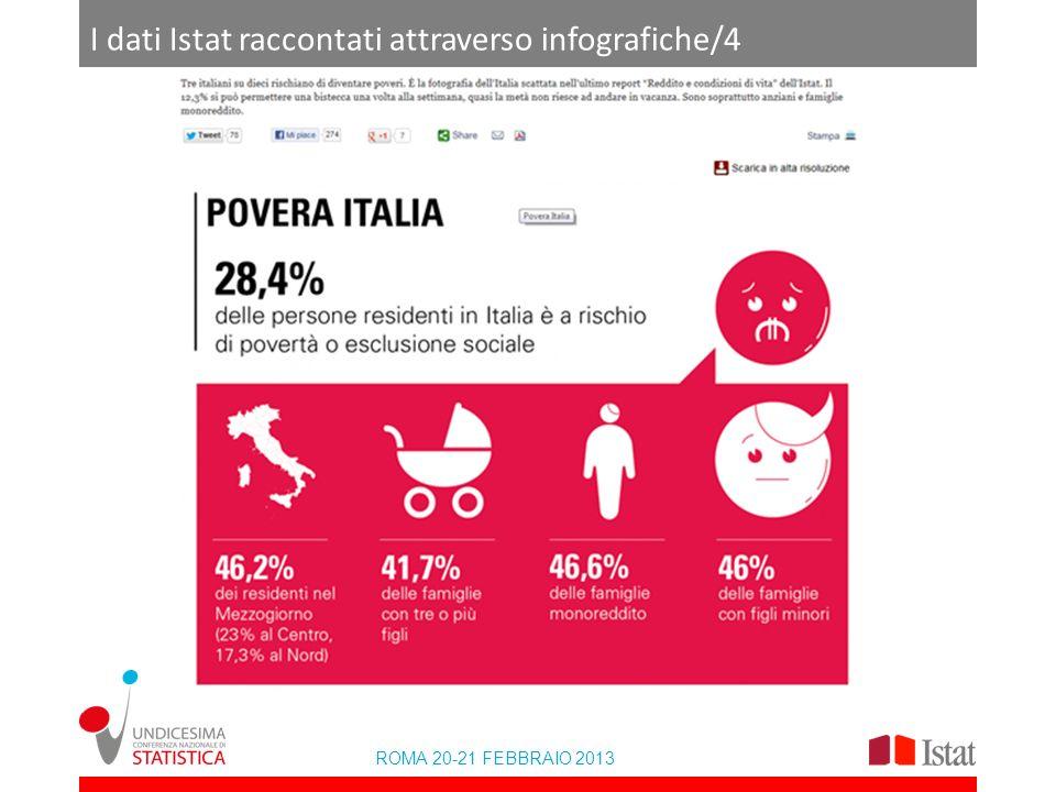 ROMA 20-21 FEBBRAIO 2013 I dati Istat raccontati attraverso infografiche/5 Fare clic per modificare titolo