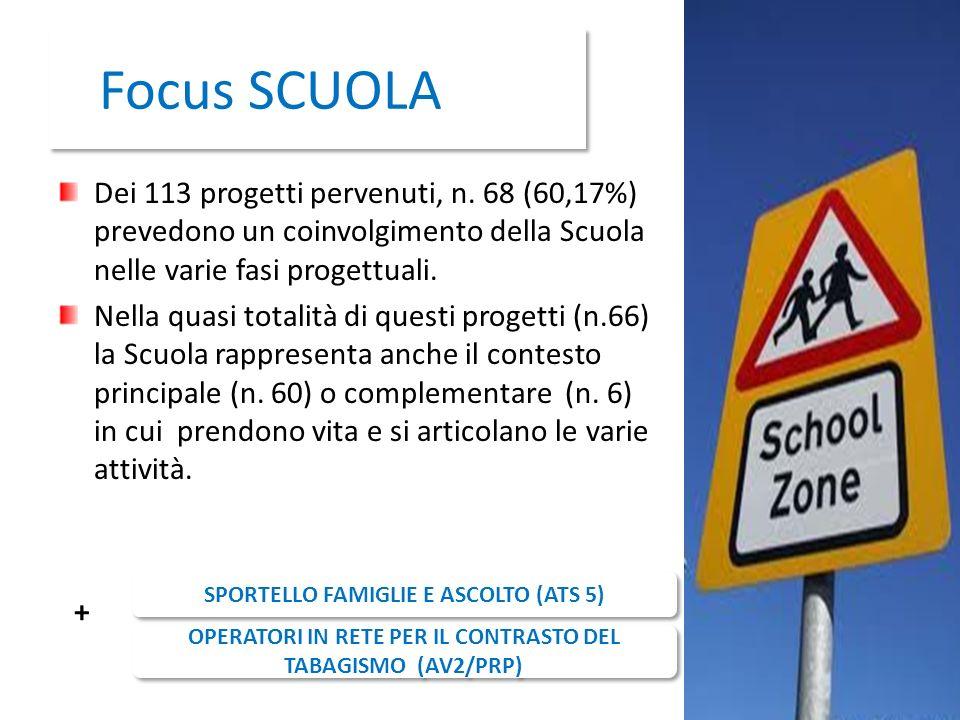 Focus SCUOLA I destinatari finali dei progetti in cui è coinvolta la scuola sono in ordine di frequenza: gli alunni delle Scuole Secondarie di I grado (18 progetti) di II grado (18 progetti) gli alunni delle Scuole Primarie (13 progetti) gli insegnanti (2 progetti) In n.