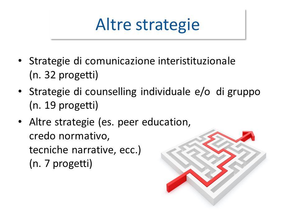 Altre strategie Strategie di comunicazione interistituzionale (n.