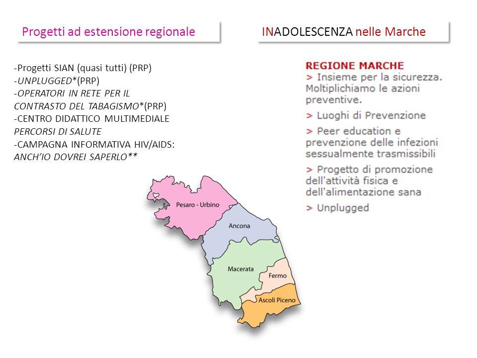 Progetti ad estensione regionale -Progetti SIAN (quasi tutti) (PRP) -UNPLUGGED*(PRP) -OPERATORI IN RETE PER IL CONTRASTO DEL TABAGISMO*(PRP) -CENTRO DIDATTICO MULTIMEDIALE PERCORSI DI SALUTE -CAMPAGNA INFORMATIVA HIV/AIDS: ANCHIO DOVREI SAPERLO** INADOLESCENZA nelle Marche