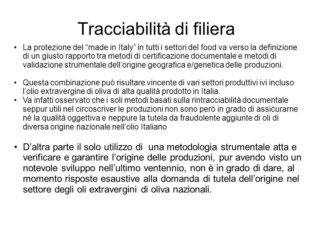 Tracciabilità di filiera La protezione del made in Italy in tutti i settori del food va verso la definizione di un giusto rapporto tra metodi di certi