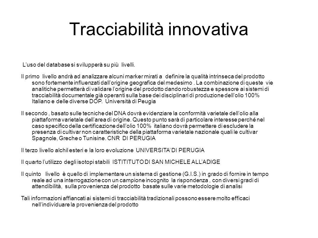 Dati usati per modello chemiometrico 556 campioni olii italiani 200 campioni completi usati 12 campioni olii commerciali 5 campioni olii CE Lazio Puglia Sicilia Calabria Campania