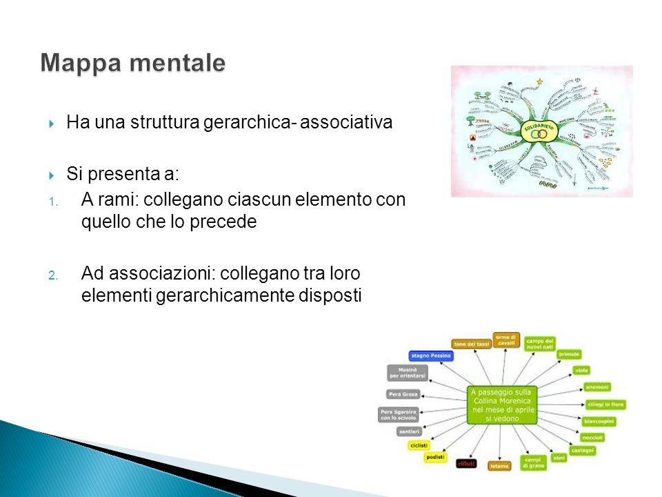 Ha una struttura gerarchica- associativa Si presenta a: 1. A rami: collegano ciascun elemento con quello che lo precede 2. Ad associazioni: collegano