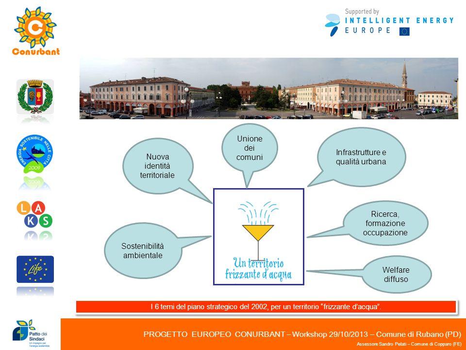 PROGETTO EUROPEO CONURBANT – Workshop 29/10/2013 – Comune di Rubano (PD) Assessore Sandro Pelati – Comune di Copparo (FE) I 6 temi del piano strategic