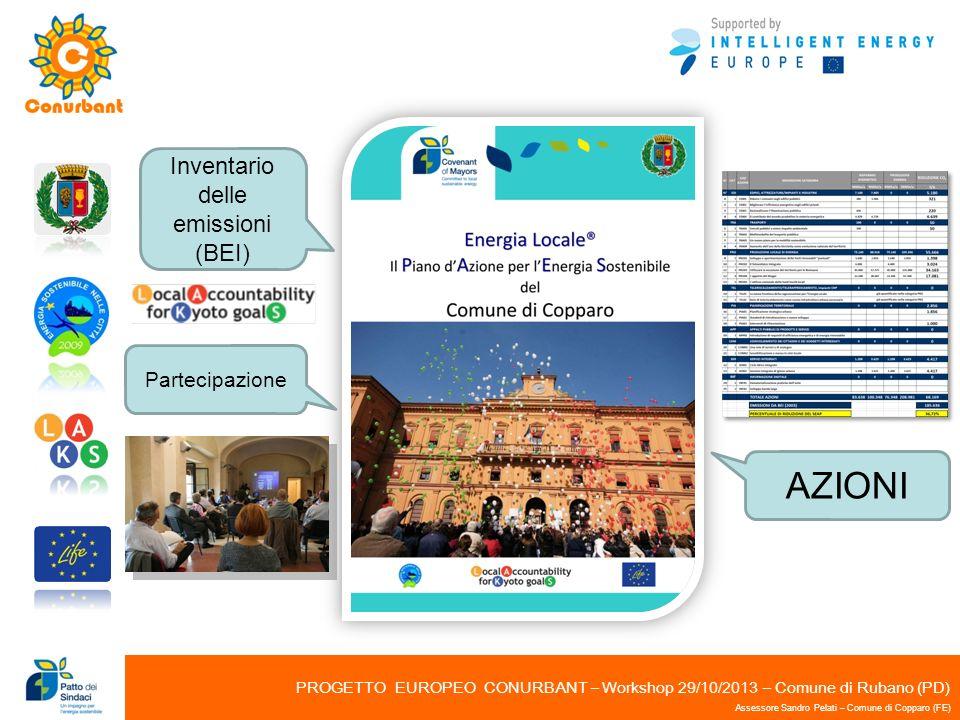 PROGETTO EUROPEO CONURBANT – Workshop 29/10/2013 – Comune di Rubano (PD) Assessore Sandro Pelati – Comune di Copparo (FE) Inventario delle emissioni (