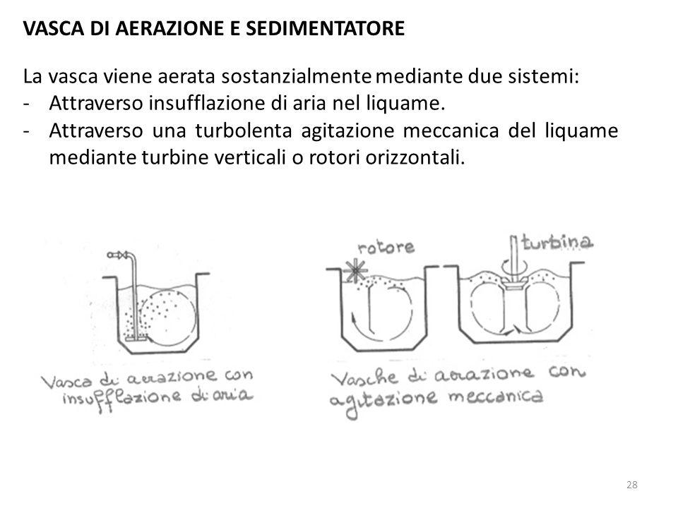 La vasca viene aerata sostanzialmente mediante due sistemi: -Attraverso insufflazione di aria nel liquame. -Attraverso una turbolenta agitazione mecca
