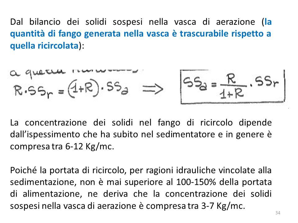 Dal bilancio dei solidi sospesi nella vasca di aerazione (la quantità di fango generata nella vasca è trascurabile rispetto a quella ricircolata): La