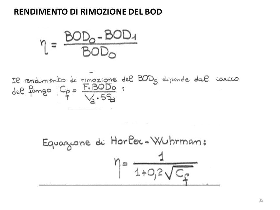 RENDIMENTO DI RIMOZIONE DEL BOD 35