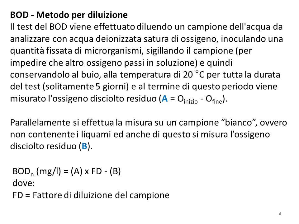 BOD - Metodo per diluizione Il test del BOD viene effettuato diluendo un campione dell'acqua da analizzare con acqua deionizzata satura di ossigeno, i