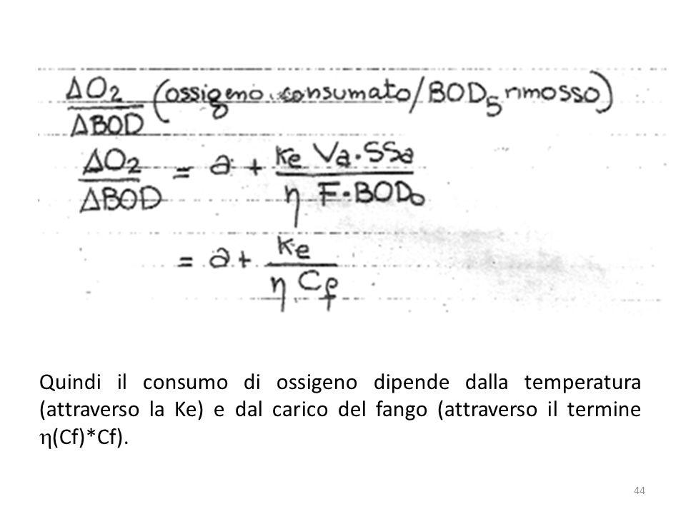 Quindi il consumo di ossigeno dipende dalla temperatura (attraverso la Ke) e dal carico del fango (attraverso il termine (Cf)*Cf). 44