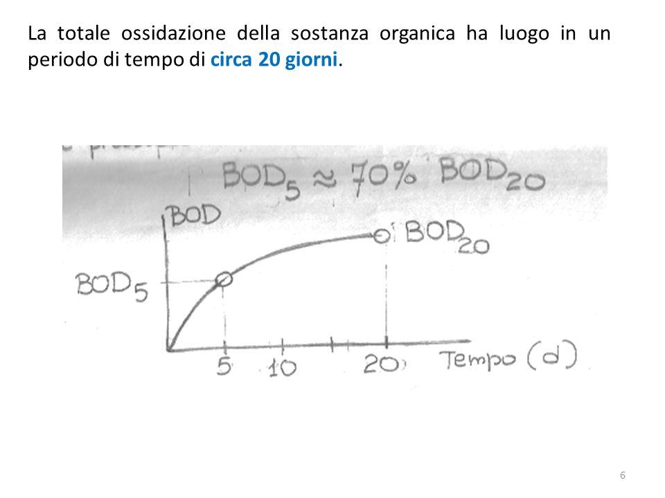 Di norma, si assume che il valore BOD 5 rappresenti il 70% della richiesta complessiva di ossigeno, che si può pertanto ricavare estrapolando il BOD 5.