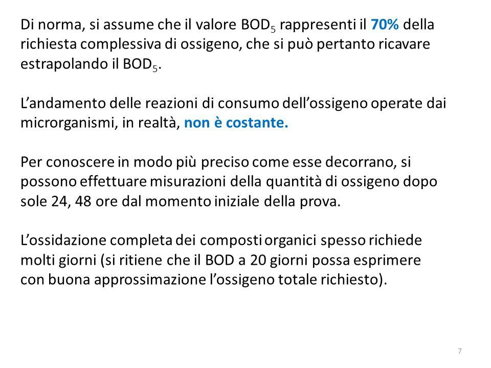 Di norma, si assume che il valore BOD 5 rappresenti il 70% della richiesta complessiva di ossigeno, che si può pertanto ricavare estrapolando il BOD 5