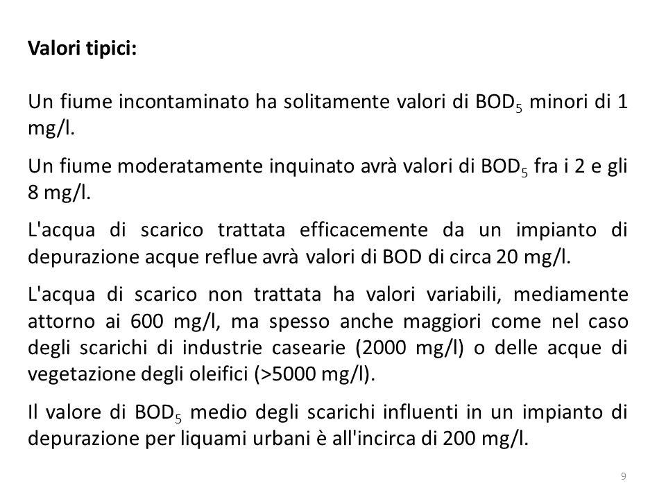 COD E un indice che individua non solo la sostanza organica ossidabile biologicamente (biodegradabile), ma anche quella ossidabile solo per via chimica.