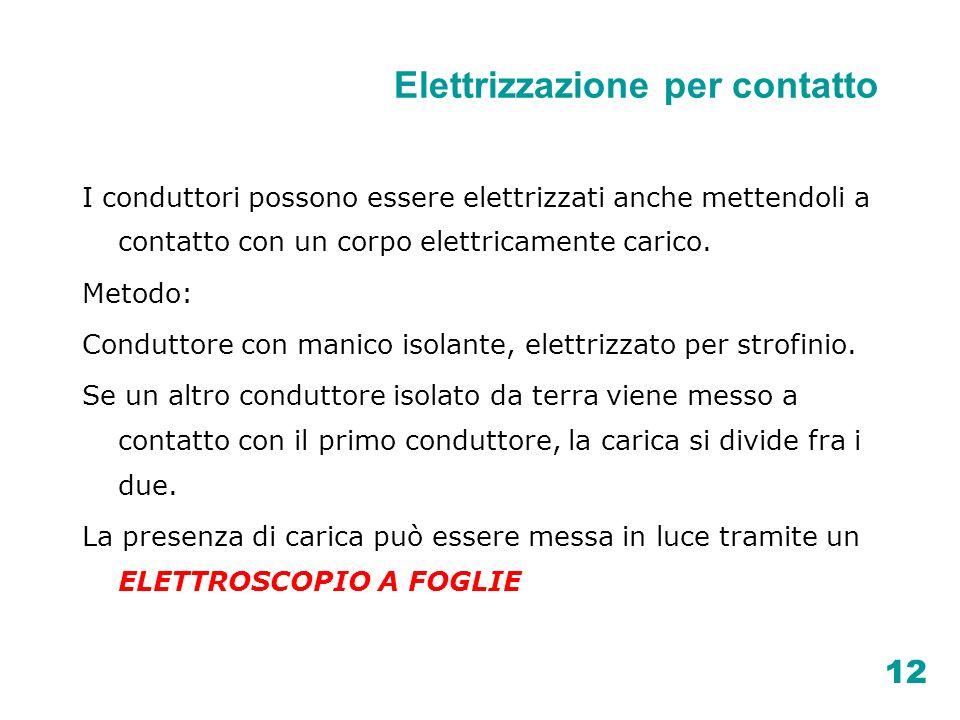 12 Elettrizzazione per contatto I conduttori possono essere elettrizzati anche mettendoli a contatto con un corpo elettricamente carico. Metodo: Condu
