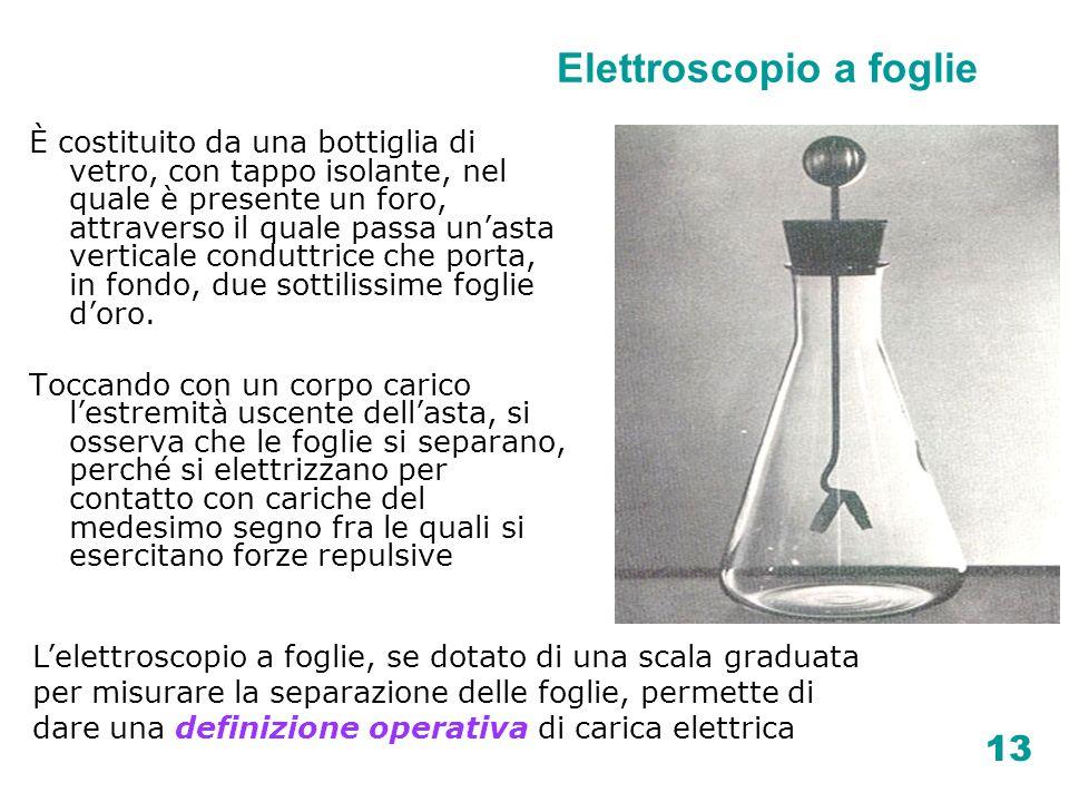 13 Elettroscopio a foglie È costituito da una bottiglia di vetro, con tappo isolante, nel quale è presente un foro, attraverso il quale passa unasta v