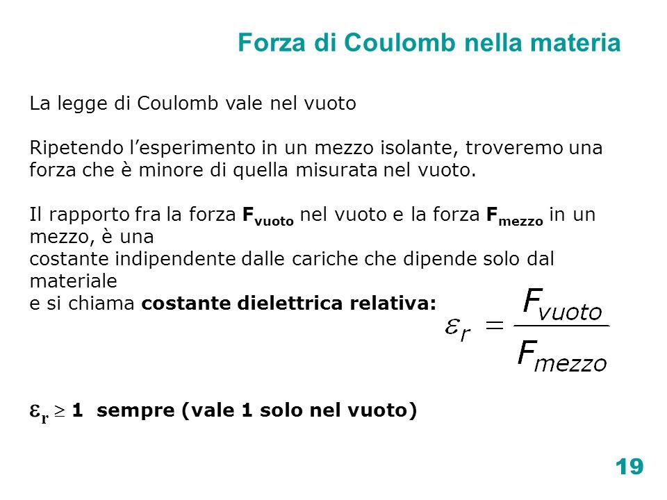 19 La legge di Coulomb vale nel vuoto Ripetendo lesperimento in un mezzo isolante, troveremo una forza che è minore di quella misurata nel vuoto. Il r
