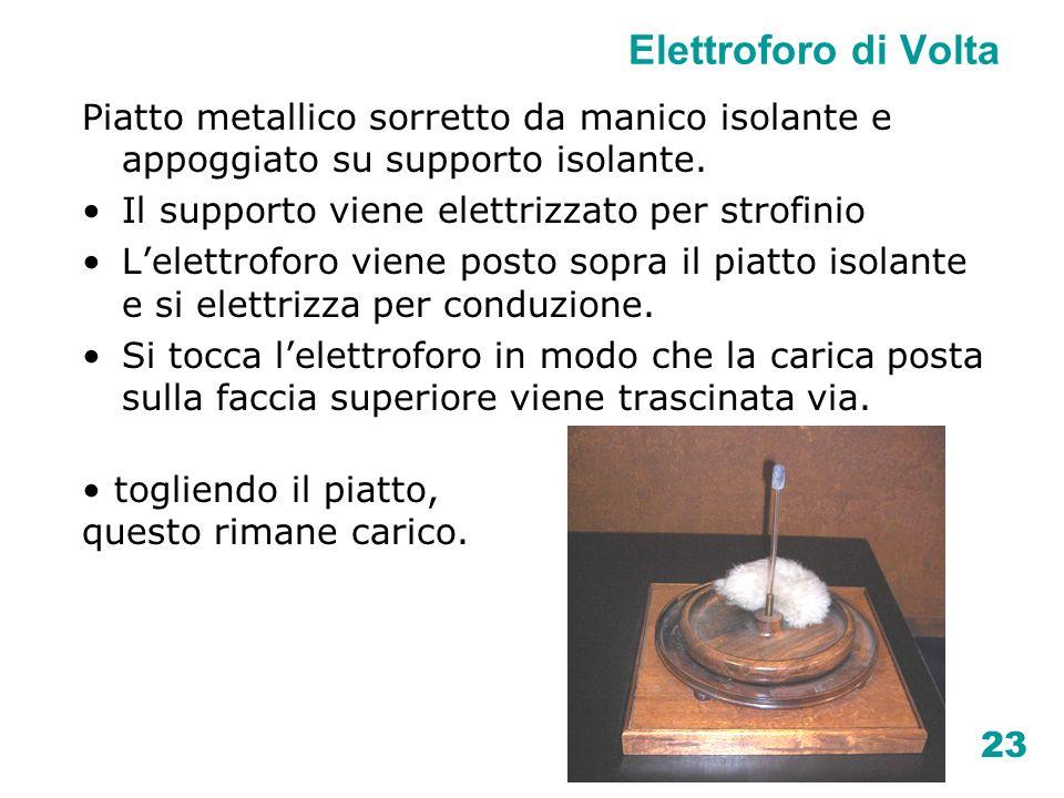 23 Elettroforo di Volta Piatto metallico sorretto da manico isolante e appoggiato su supporto isolante. Il supporto viene elettrizzato per strofinio L