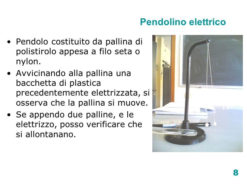 9 Non tutto si elettrizza… Non tutti i materiali si elettrizzano.