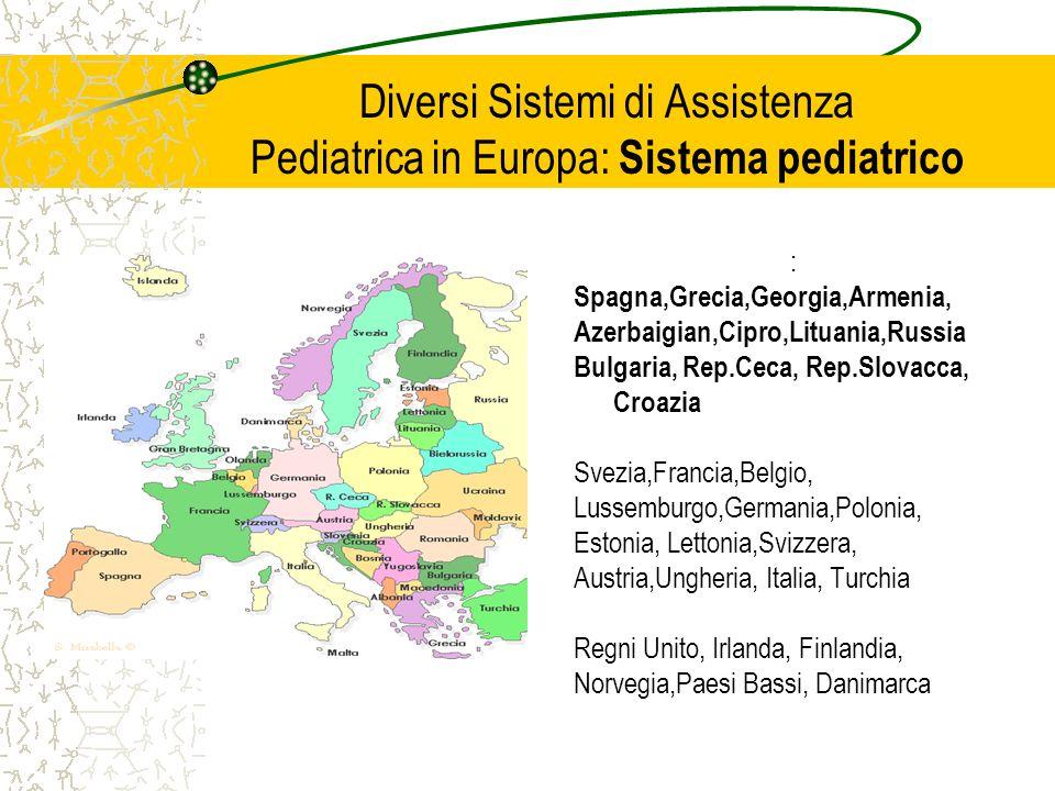Diversi Sistemi di Assistenza Pediatrica in Europa: Sistema pediatrico Sistema Pediatrico : Spagna,Grecia,Georgia,Armenia, Azerbaigian,Cipro,Lituania,