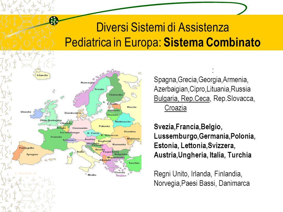Diversi Sistemi di Assistenza Pediatrica in Europa: Sistema Combinato Sistema Pediatrico : Spagna,Grecia,Georgia,Armenia, Azerbaigian,Cipro,Lituania,R