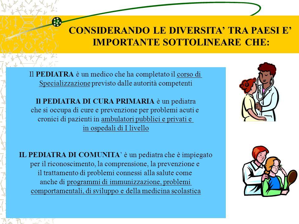 Il PEDIATRA è un medico che ha completato il corso di Specializzazione previsto dalle autorità competenti Il PEDIATRA DI CURA PRIMARIA è un pediatra che si occupa di cure e prevenzione per problemi acuti e cronici di pazienti in ambulatori pubblici e privati e in ospedali di I livello IL PEDIATRA DI COMUNITA è un pediatra che è impiegato per il riconoscimento, la comprensione, la prevenzione e il trattamento di problemi connessi alla salute come anche di programmi di immunizzazione, problemi comportamentali, di sviluppo e della medicina scolastica CONSIDERANDO LE DIVERSITA TRA PAESI E IMPORTANTE SOTTOLINEARE CHE: