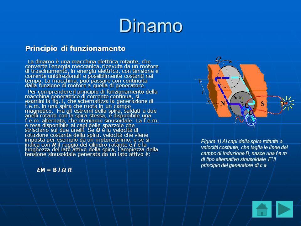 Dinamo Principio di funzionamento Principio di funzionamento La dinamo è una macchina elettrica rotante, che converte lenergia meccanica, ricevuta da un motore di trascinamento, in energia elettrica, con tensione e corrente unidirezionali e possibilmente costanti nel tempo.