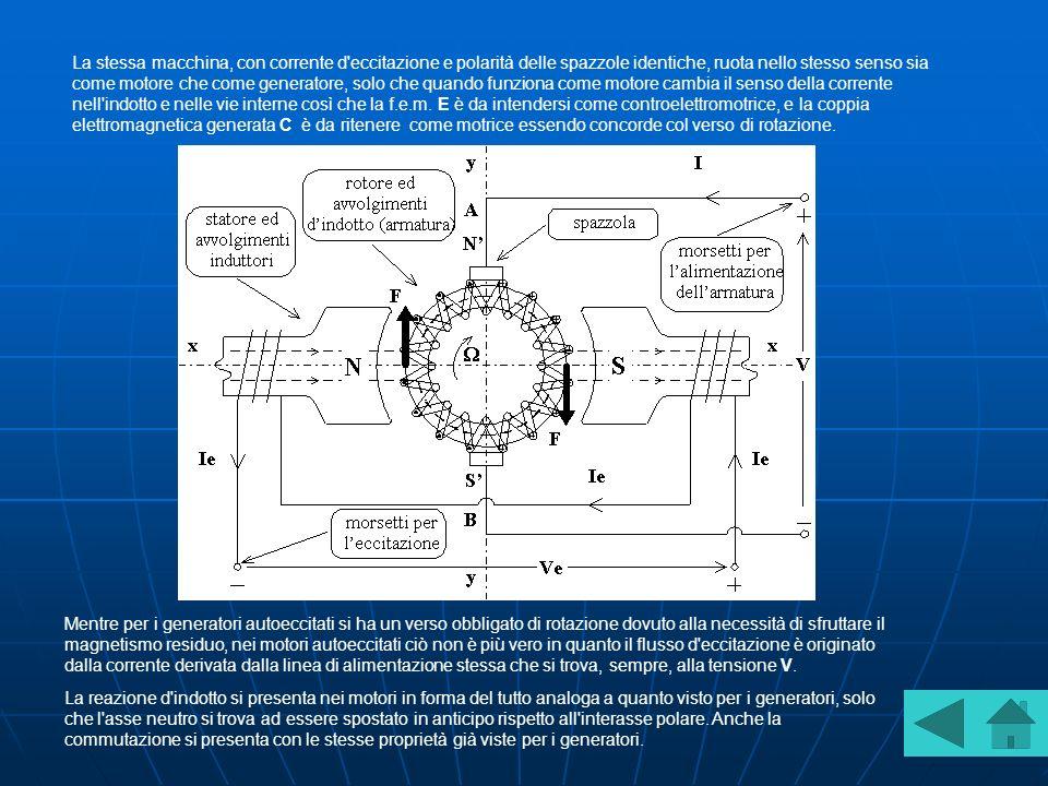 La stessa macchina, con corrente d eccitazione e polarità delle spazzole identiche, ruota nello stesso senso sia come motore che come generatore, solo che quando funziona come motore cambia il senso della corrente nell indotto e nelle vie interne così che la f.e.m.