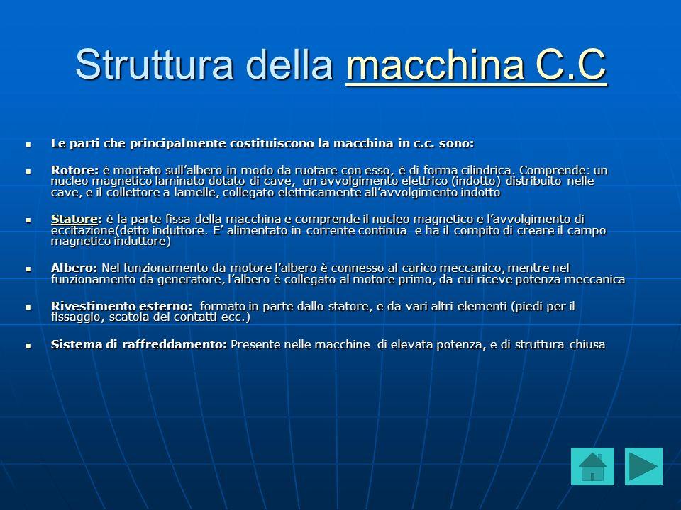 Nucleo magnetico statoricoNucleo magnetico statorico: è costituito da un cilindro cavo, allinterno dei quali vi sono i poli.