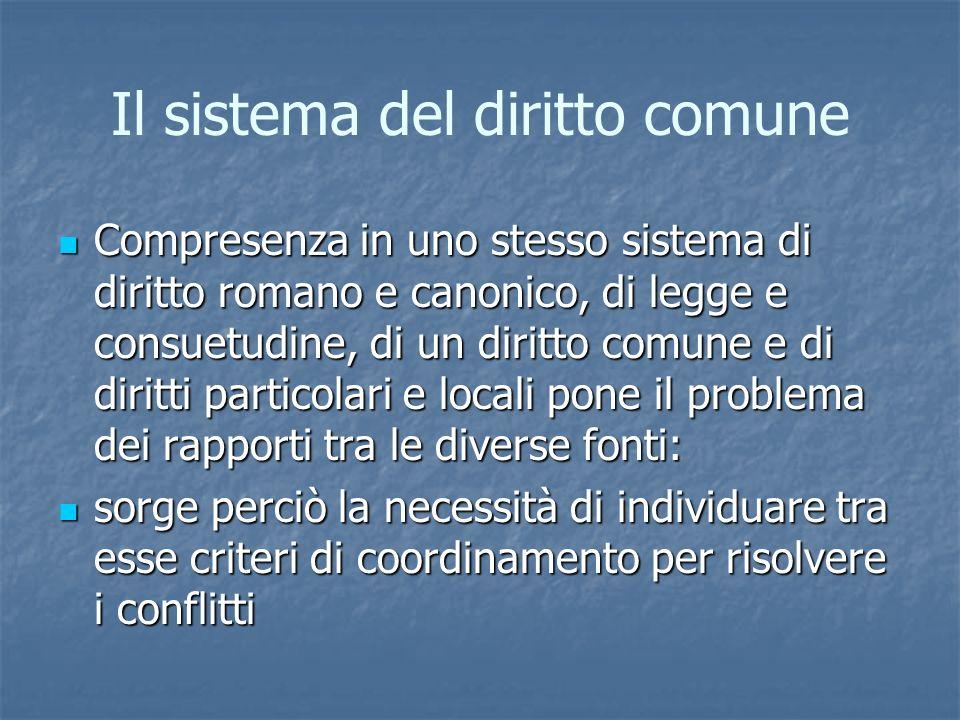 Compresenza in uno stesso sistema di diritto romano e canonico, di legge e consuetudine, di un diritto comune e di diritti particolari e locali pone i