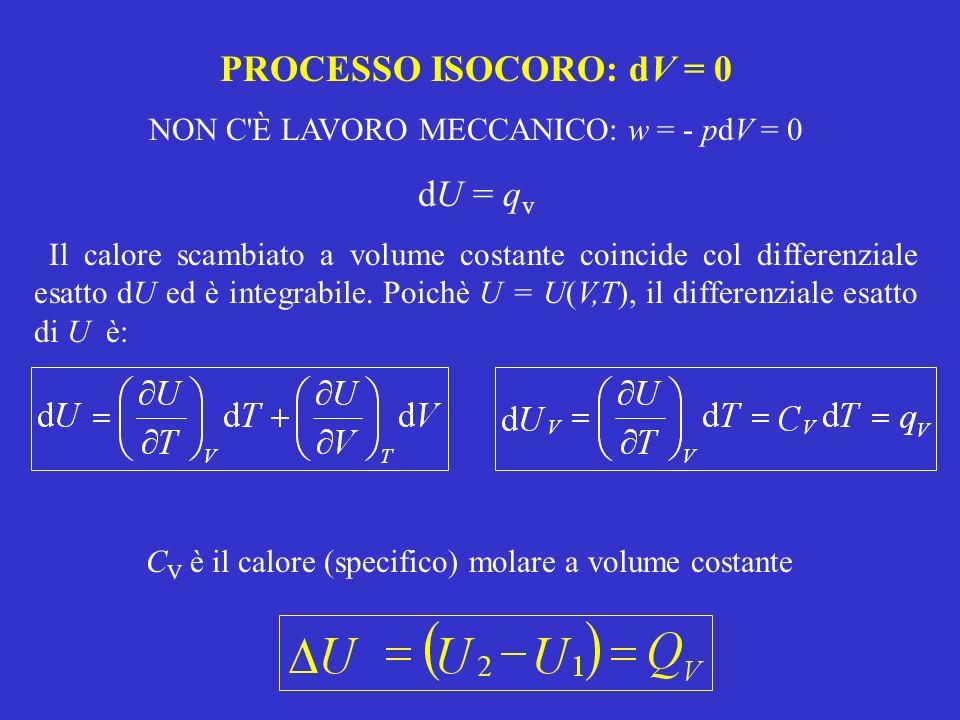 PROCESSO ISOCORO: dV = 0 NON C'È LAVORO MECCANICO: w = - pdV = 0 dU = q v Il calore scambiato a volume costante coincide col differenziale esatto dU e