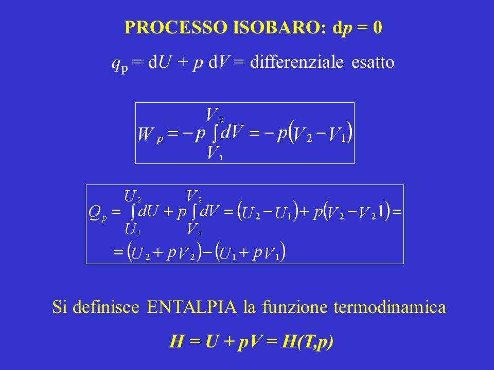 PROCESSO ISOBARO: dp = 0 q p = dU + p dV = differenziale esatto Si definisce ENTALPIA la funzione termodinamica H = U + pV = H(T,p)