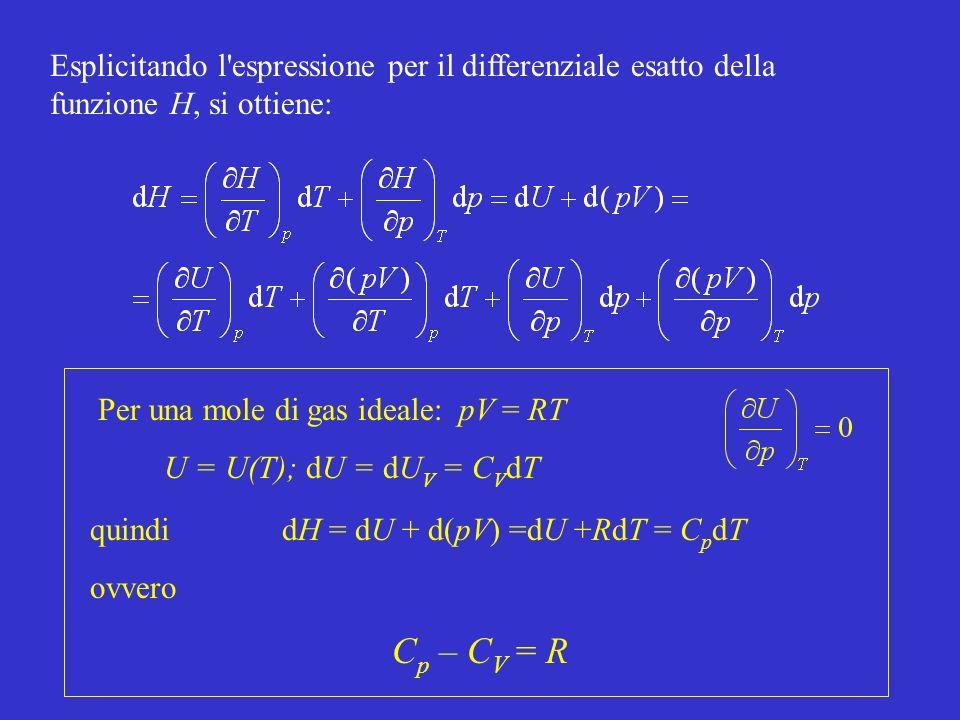 Esplicitando l'espressione per il differenziale esatto della funzione H, si ottiene: Per una mole di gas ideale: pV = RT U = U(T); dU = dU V = C V dT