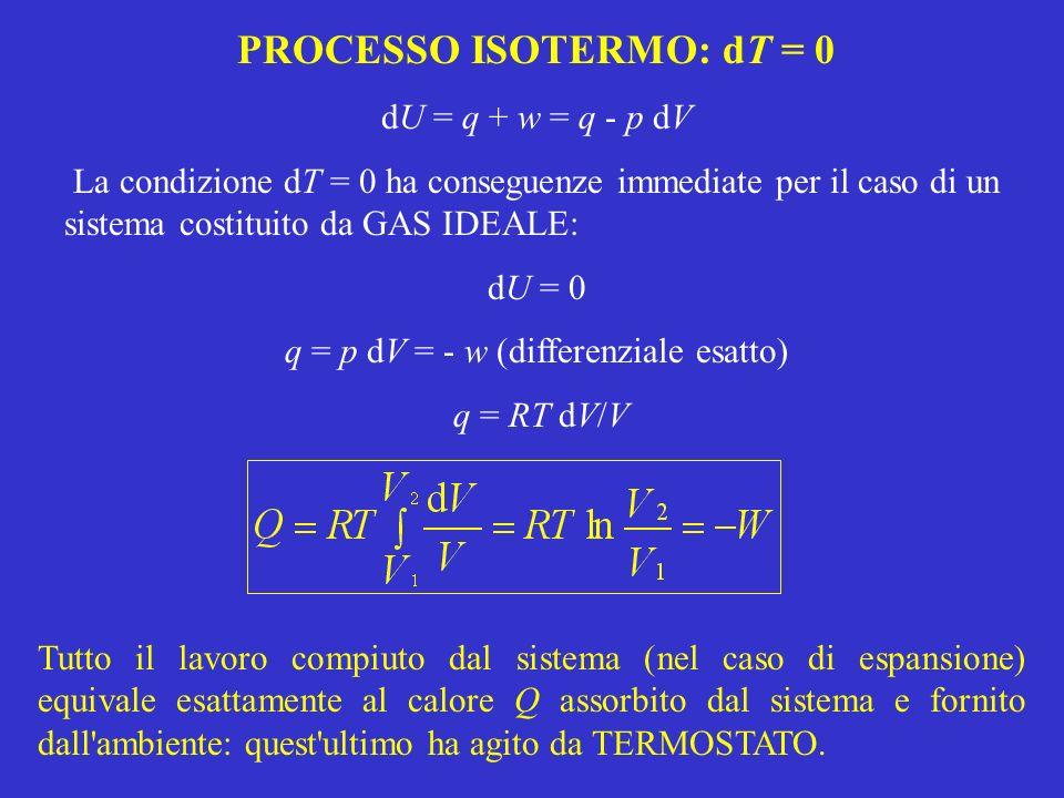 PROCESSO ISOTERMO: dT = 0 dU = q + w = q - p dV La condizione dT = 0 ha conseguenze immediate per il caso di un sistema costituito da GAS IDEALE: dU =
