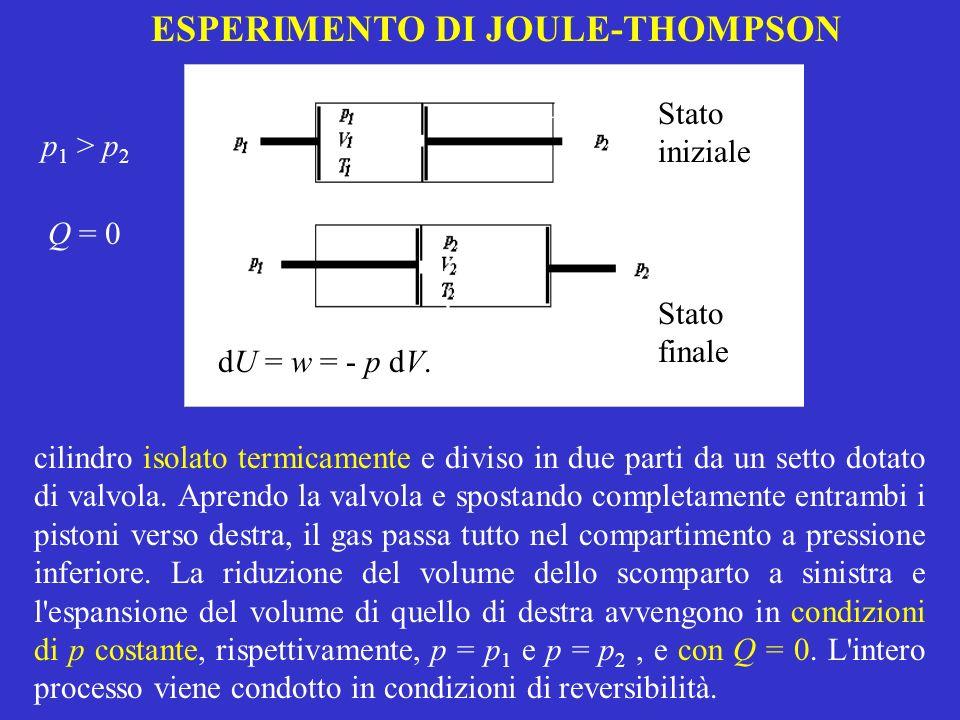 ESPERIMENTO DI JOULE-THOMPSON cilindro isolato termicamente e diviso in due parti da un setto dotato di valvola. Aprendo la valvola e spostando comple