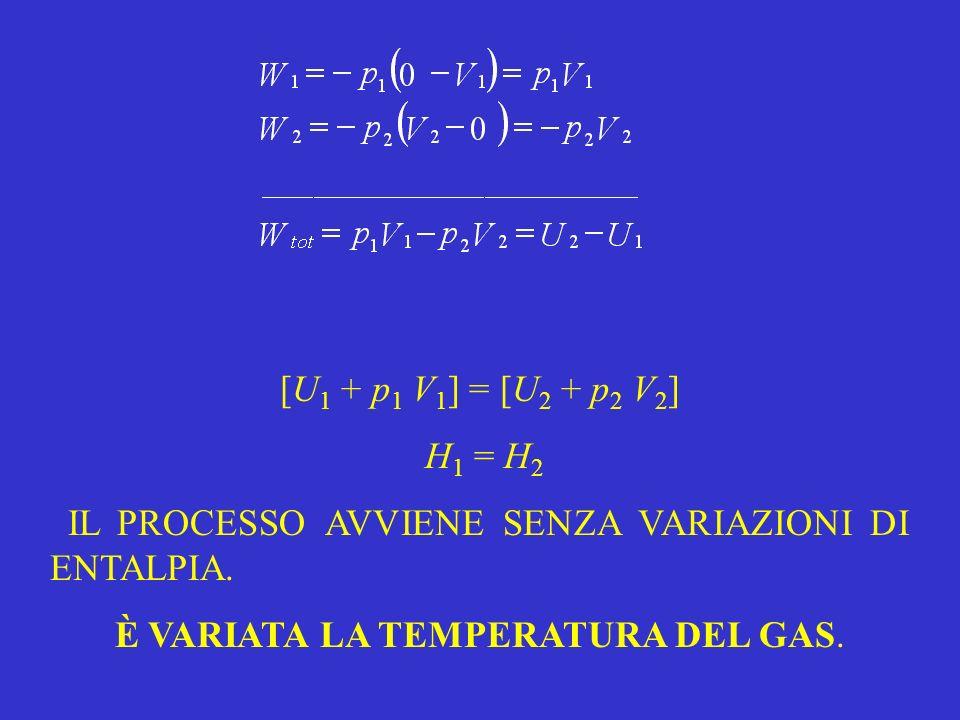 [U 1 + p 1 V 1 ] = [U 2 + p 2 V 2 ] H 1 = H 2 IL PROCESSO AVVIENE SENZA VARIAZIONI DI ENTALPIA. È VARIATA LA TEMPERATURA DEL GAS.