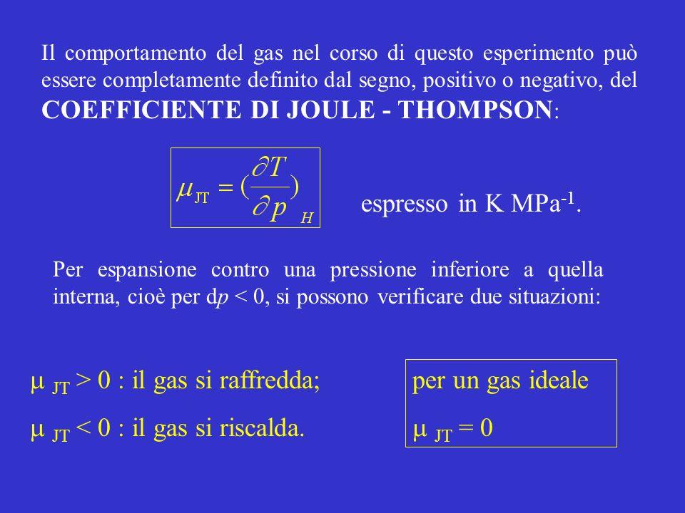 Il comportamento del gas nel corso di questo esperimento può essere completamente definito dal segno, positivo o negativo, del COEFFICIENTE DI JOULE -