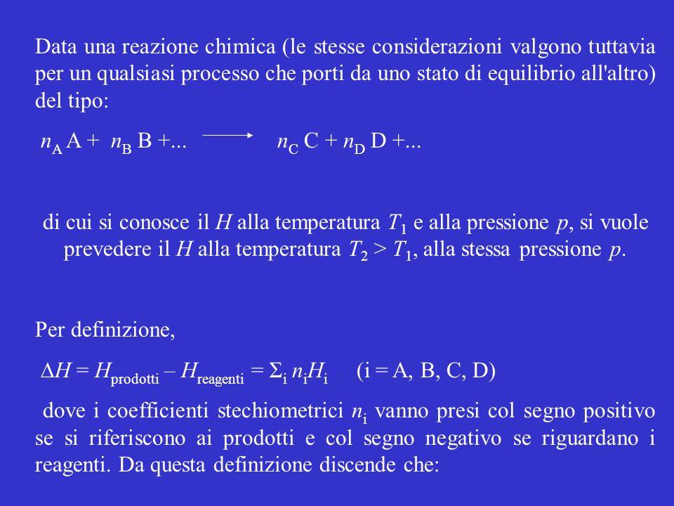 Data una reazione chimica (le stesse considerazioni valgono tuttavia per un qualsiasi processo che porti da uno stato di equilibrio all'altro) del tip