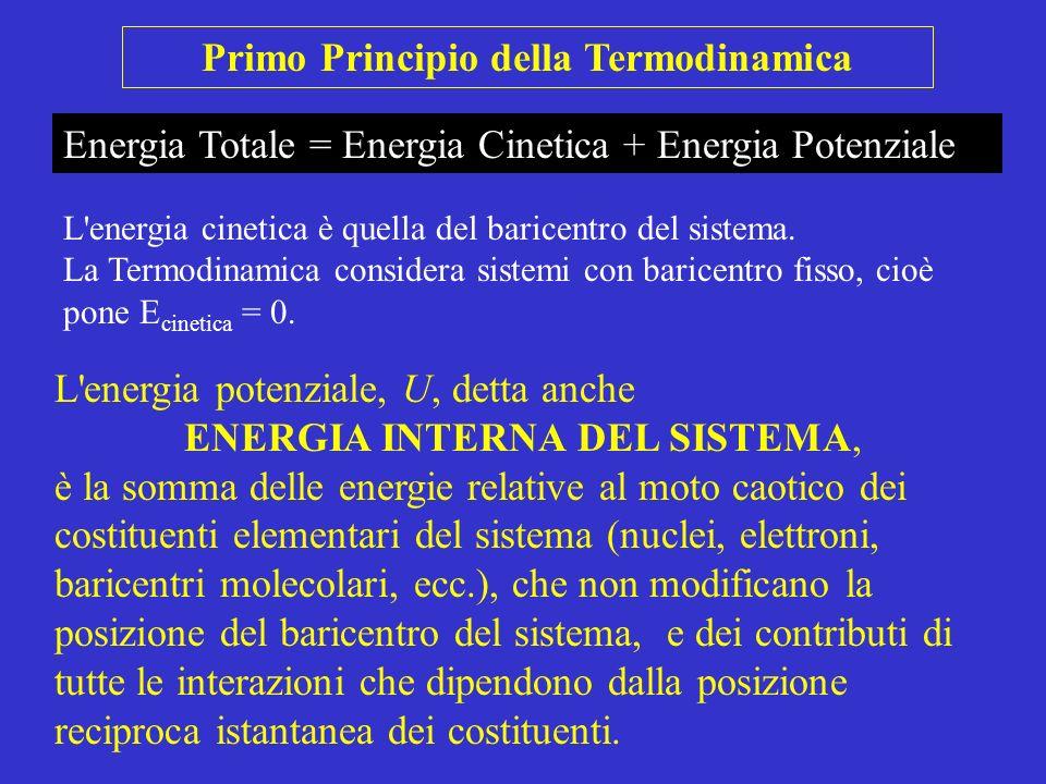 Primo Principio della Termodinamica Energia Totale = Energia Cinetica + Energia Potenziale L'energia potenziale, U, detta anche ENERGIA INTERNA DEL SI