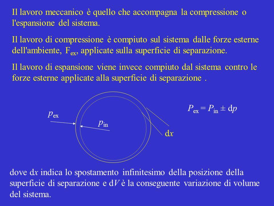 Se A è larea della superficie di separazione e p ex è la pressione che lambiente esercita sulla superficie di separazione, F ex = A p ex w = F ex dx = p ex A dx = p ex dV = lavoro infinitesimo Se il sistema si espande, dV > 0, il sistema CEDE energia all ambiente sotto forma di lavoro, quindi w 0.