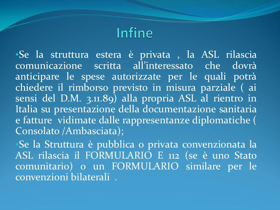 Se la struttura estera è privata, la ASL rilascia comunicazione scritta allinteressato che dovrà anticipare le spese autorizzate per le quali potrà ch