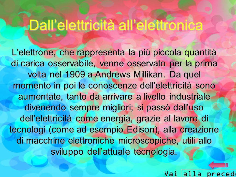 Dallelettricità allelettronica L elettrone, che rappresenta la più piccola quantità di carica osservabile, venne osservato per la prima volta nel 1909 a Andrews Millikan.
