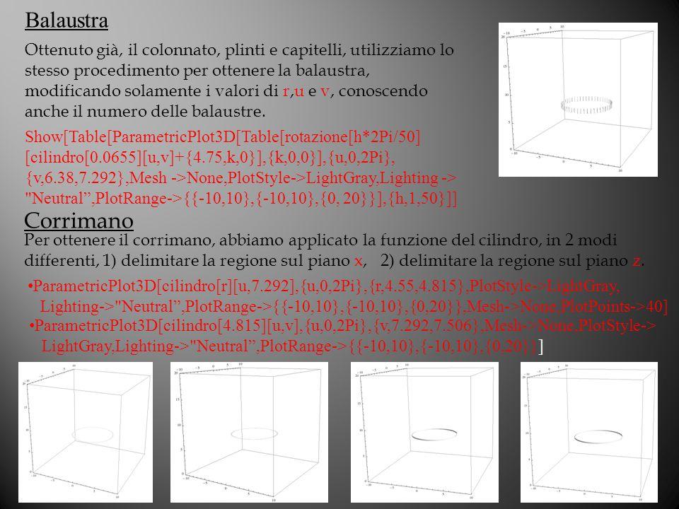 Balaustra Corrimano Ottenuto già, il colonnato, plinti e capitelli, utilizziamo lo stesso procedimento per ottenere la balaustra, modificando solamente i valori di r,u e v, conoscendo anche il numero delle balaustre.