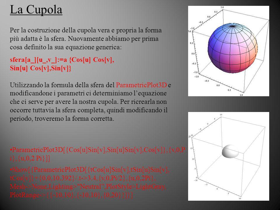La Cupola Per la costruzione della cupola vera e propria la forma più adatta è la sfera.