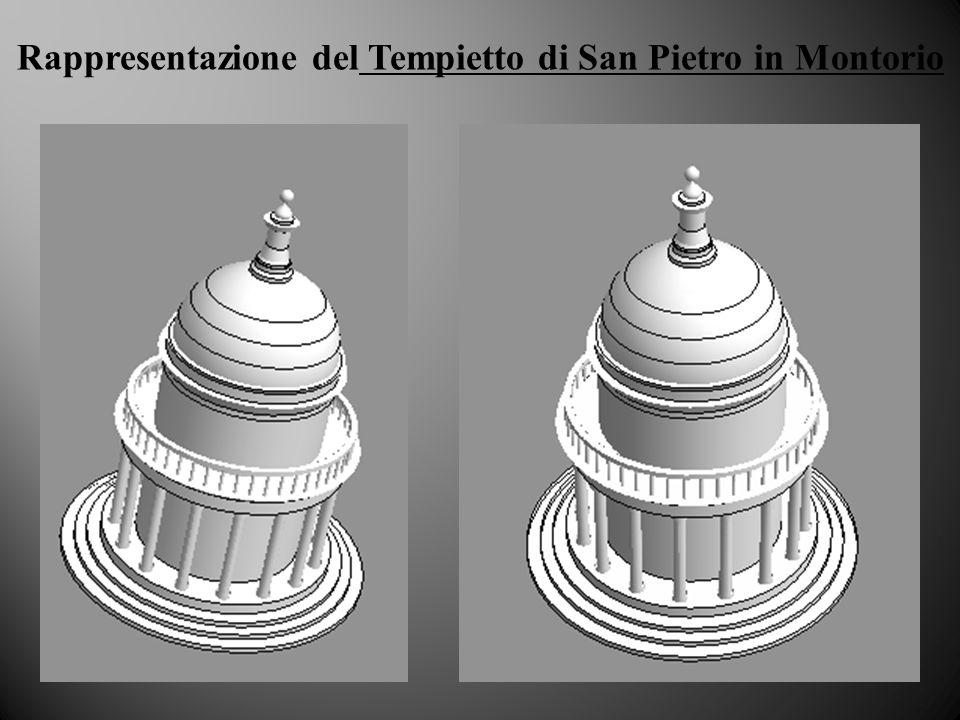 Approfondimento Un ulteriore approfondimento che abbiamo voluto fare, e stato cercare una architettura che in qualche modo riprendesse, ma in scale differenti, dimensioni e rapporti tra gli elementi costruttivi.
