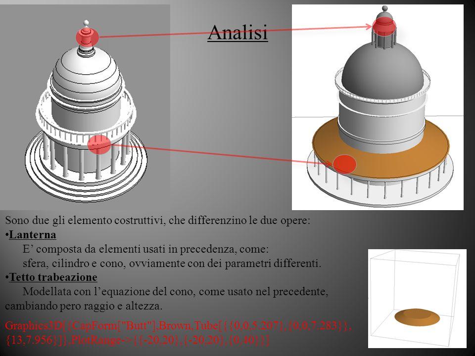 Analisi Sono due gli elemento costruttivi, che differenzino le due opere: Lanterna E composta da elementi usati in precedenza, come: sfera, cilindro e cono, ovviamente con dei parametri differenti.