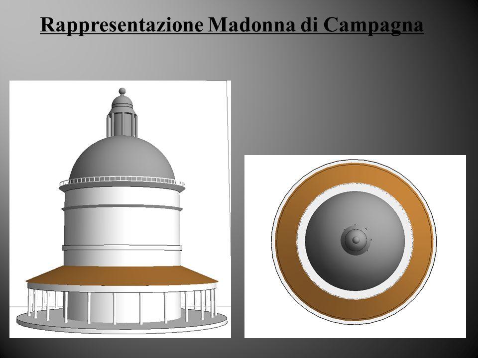 Rappresentazione Madonna di Campagna