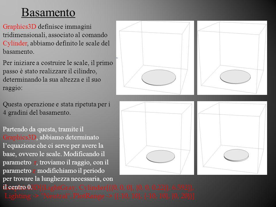 Basamento Graphics3D definisce immagini tridimensionali, associato al comando Cylinder, abbiamo definito le scale del basamento.