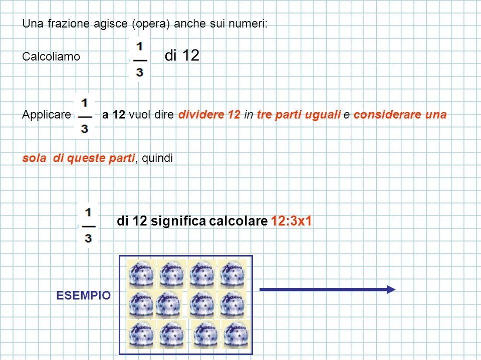 Una frazione agisce (opera) anche sui numeri: Calcoliamo di 12 Applicare a 12 vuol dire dividere 12 in tre parti uguali e considerare una sola di ques