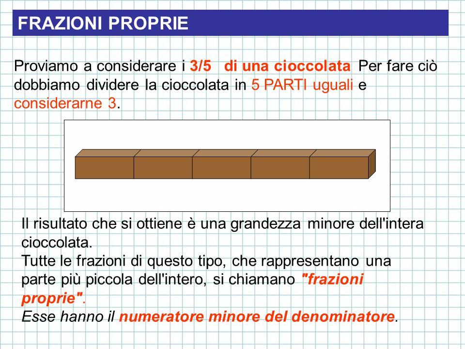 Proviamo a considerare i 3/5 di una cioccolata Per fare ciò dobbiamo dividere la cioccolata in 5 PARTI uguali e considerarne 3. Il risultato che si ot